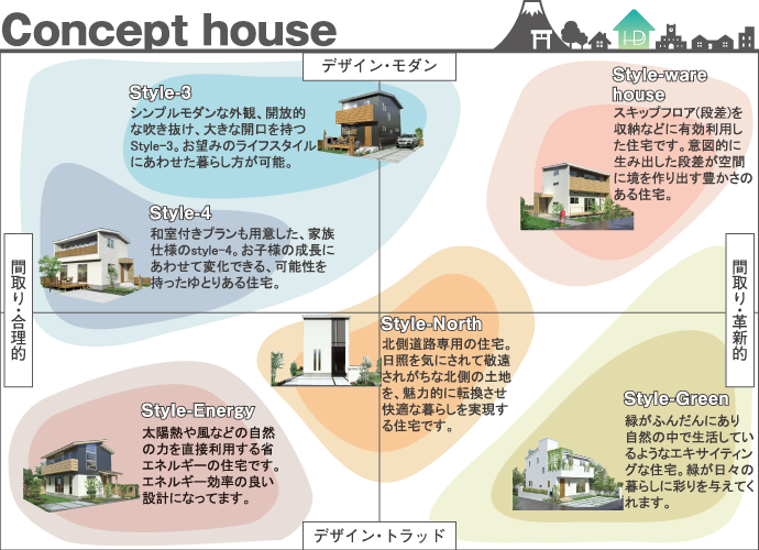 Concept-house.png